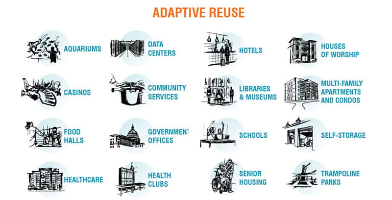 adaptive reuse (image)