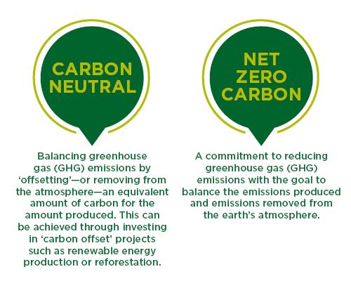 Edge Carbon (image)