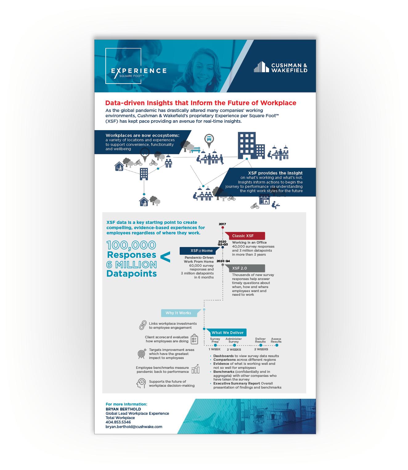 XSF 2.0 Infographic (image)