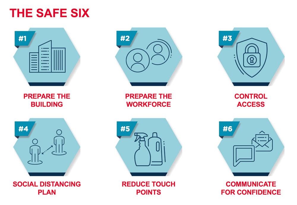 Safe six (image)