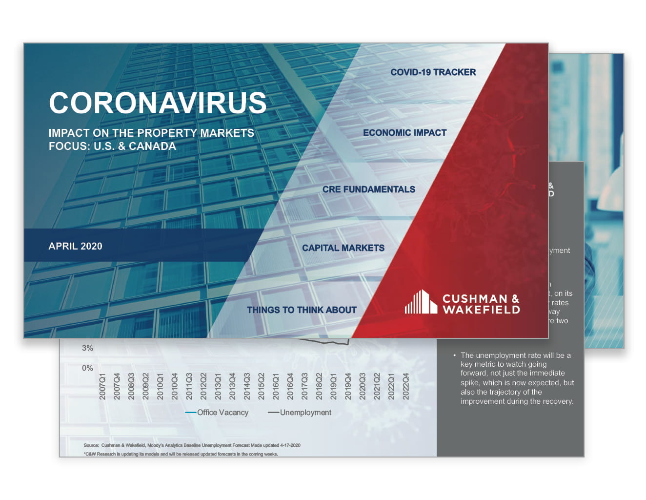 coronavirus impact on property (image)