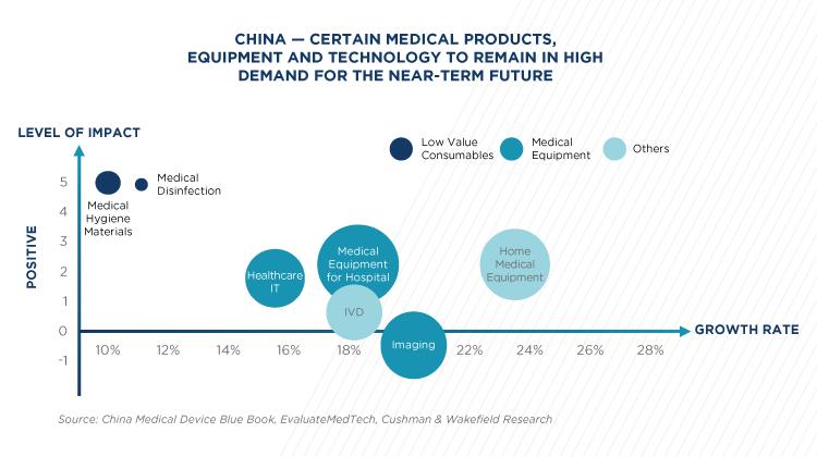 china value (image)