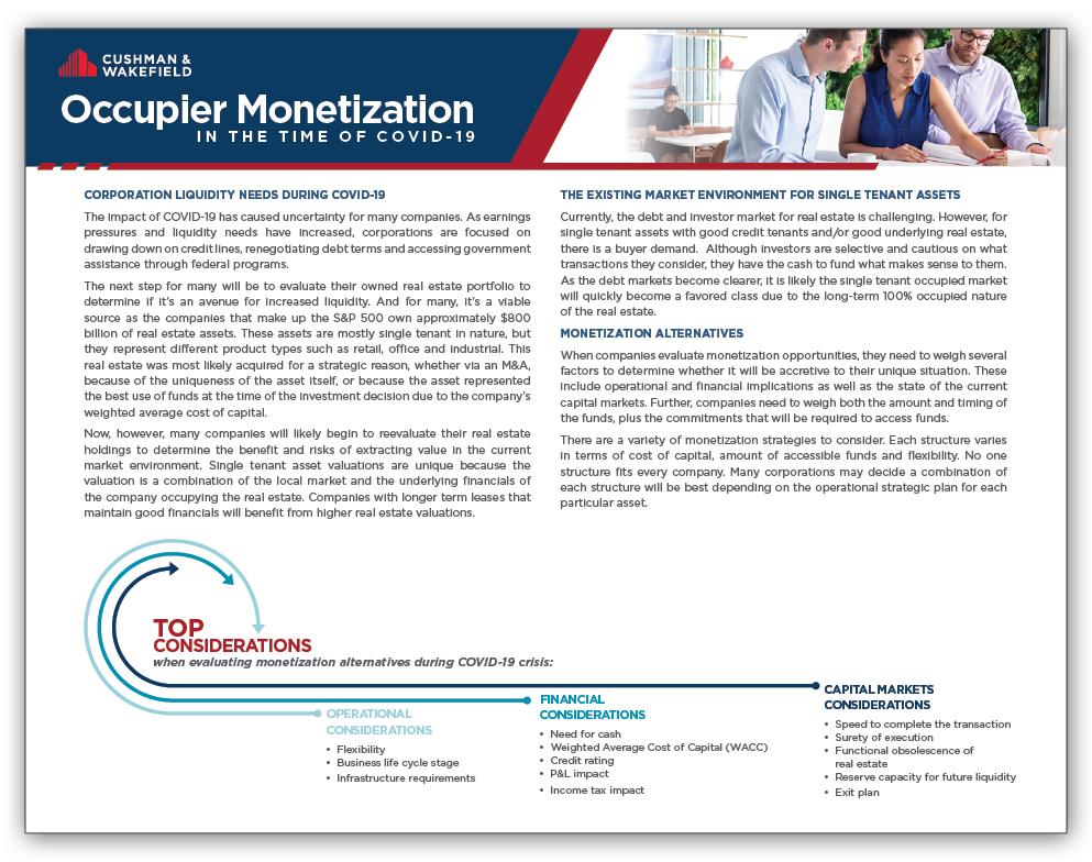 occupier monetization (image)