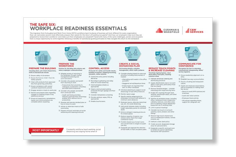 safe six checklist (image)