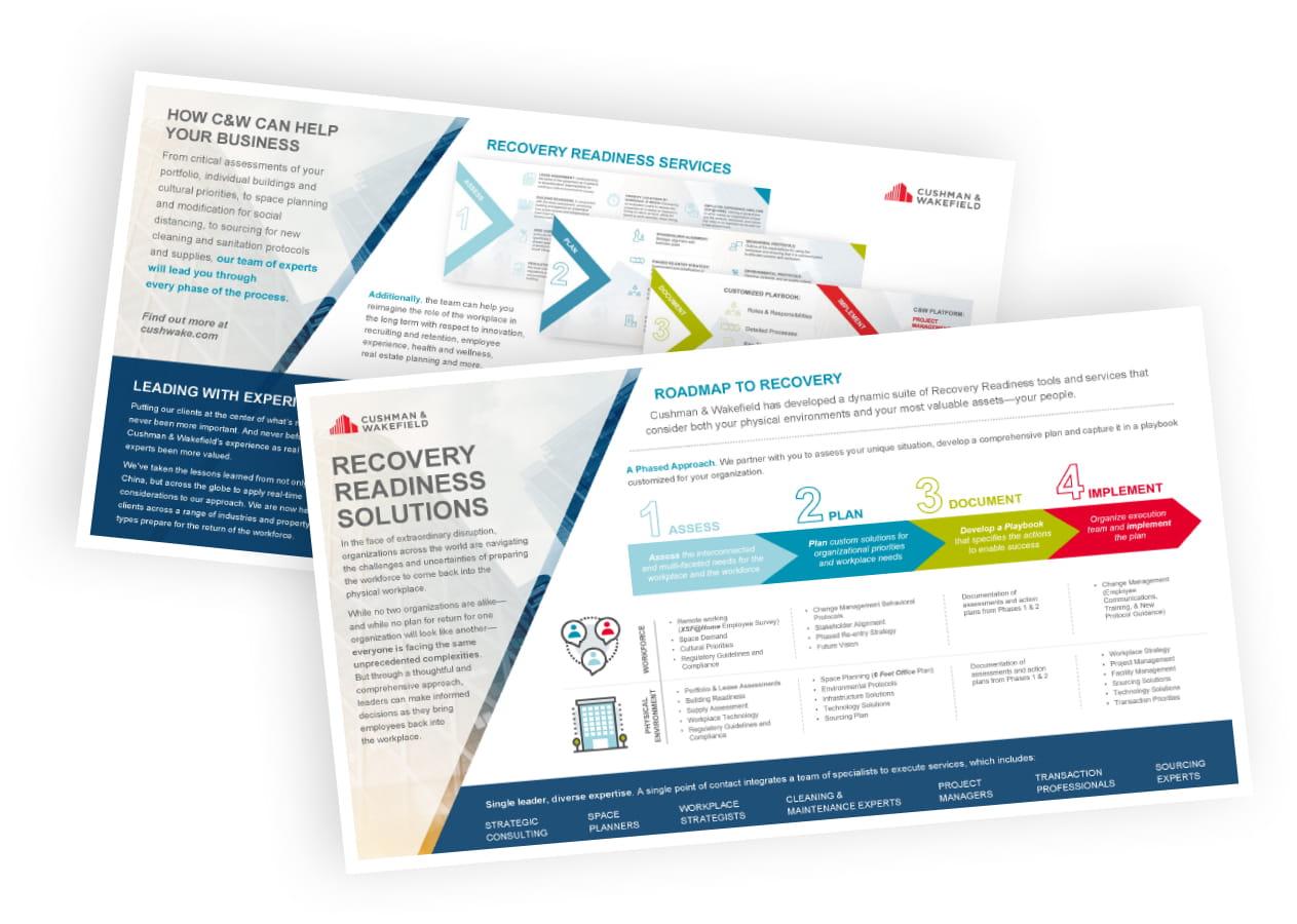 Recovery Readiness Roadmap thumbnail (image)