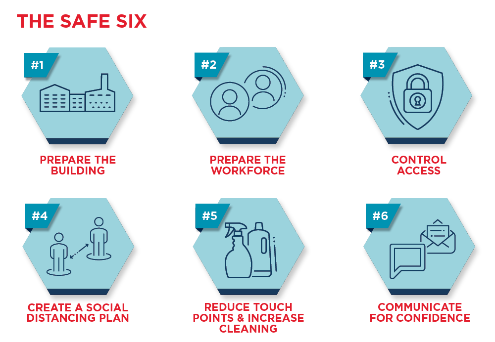Safe Six Industrial (image)