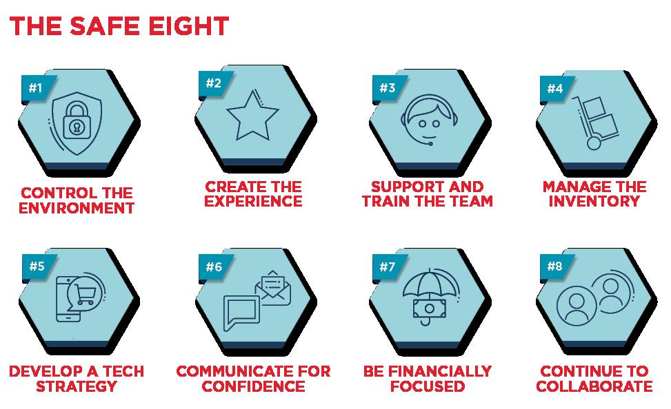 Retail Safe Six (image)