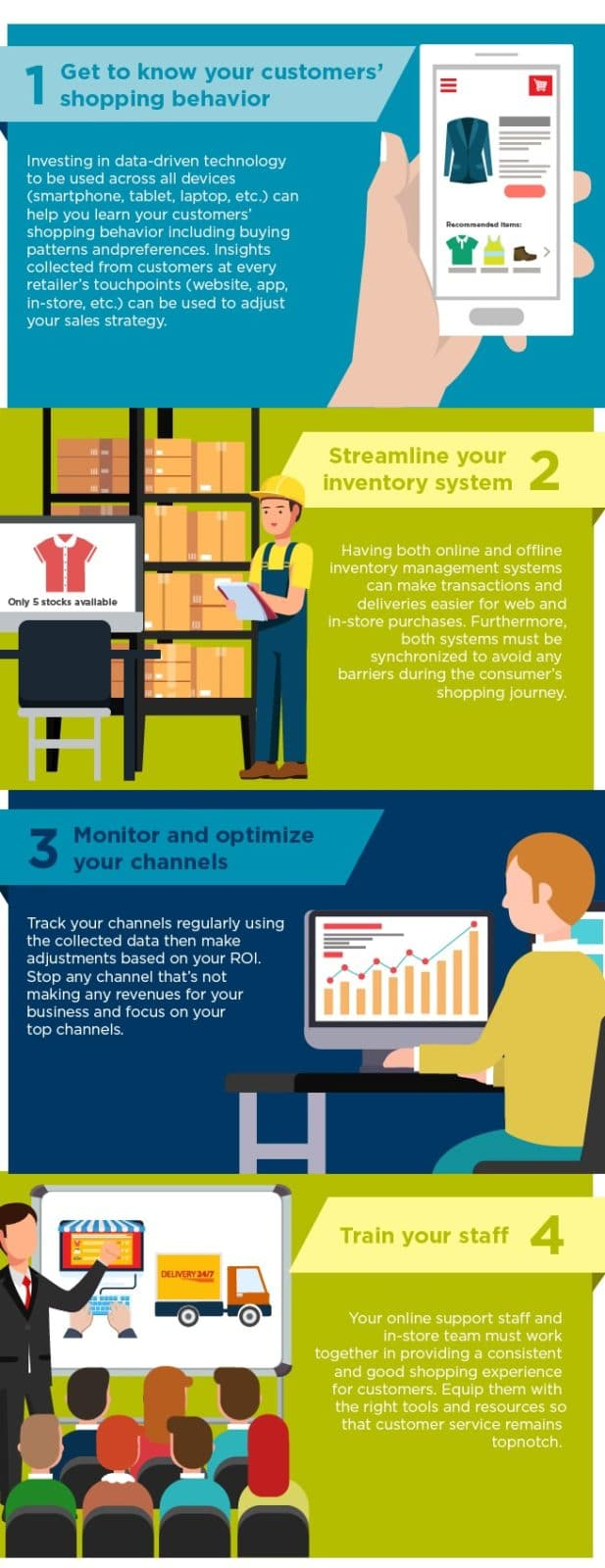 4-ways-to-integrate-omnichannel-retailing-in-your-sales-strategy-3-617x1600
