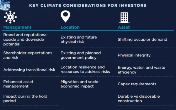 Key-Climate-Considerations-for-Investors-600x375